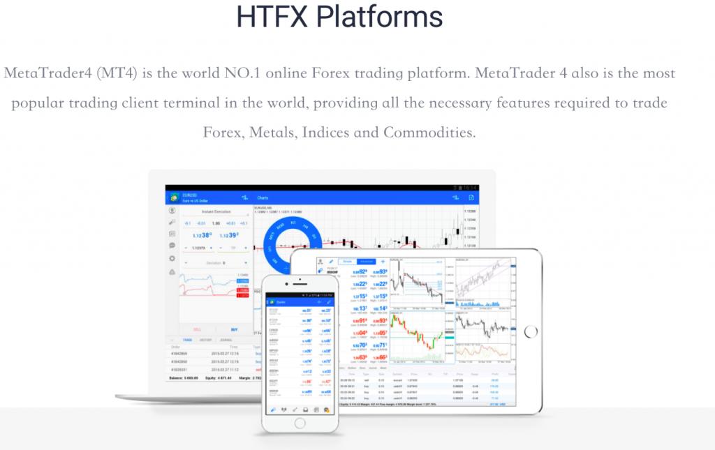 Hightopfx trading platform
