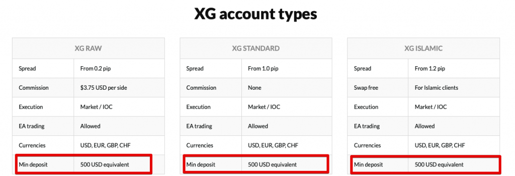 XGLOBAL FX MINIMUM DEPOSIT