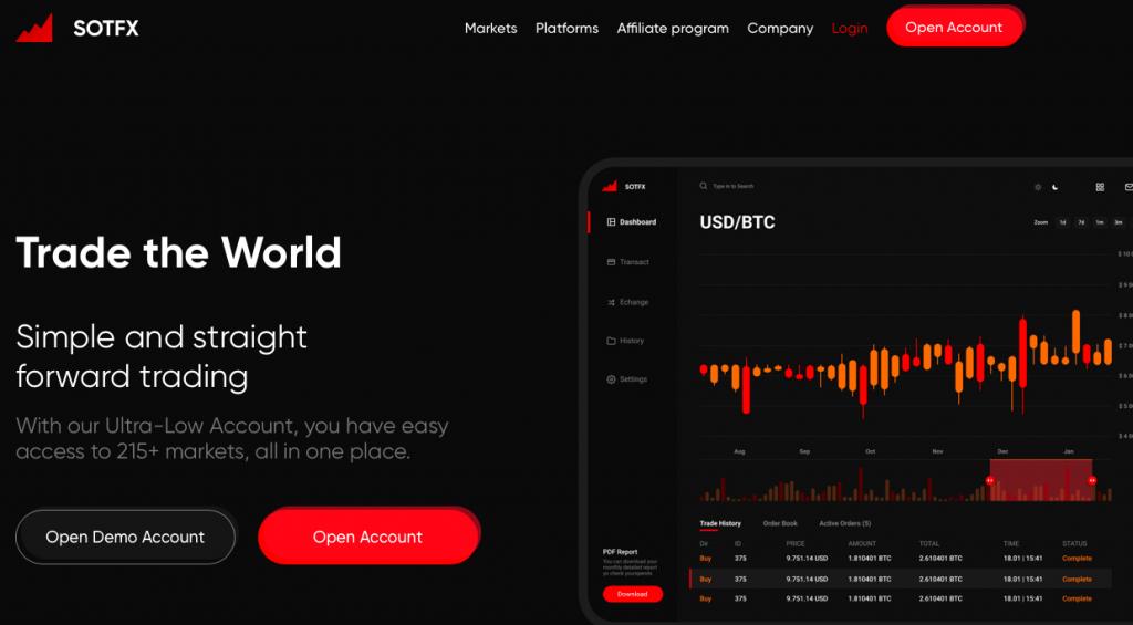 SotFX website