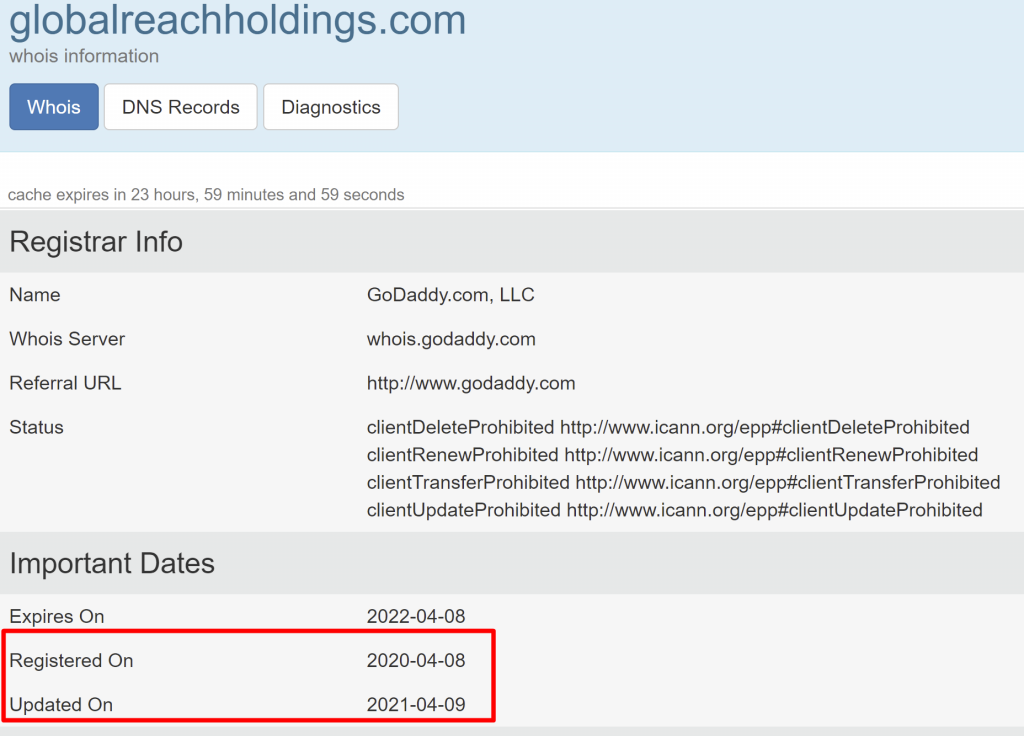 Global Reach Holdings by Linden Millwood